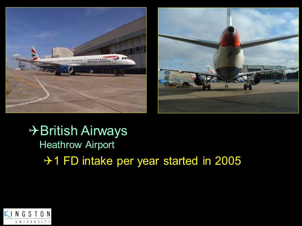British Airways Heathrow Airport