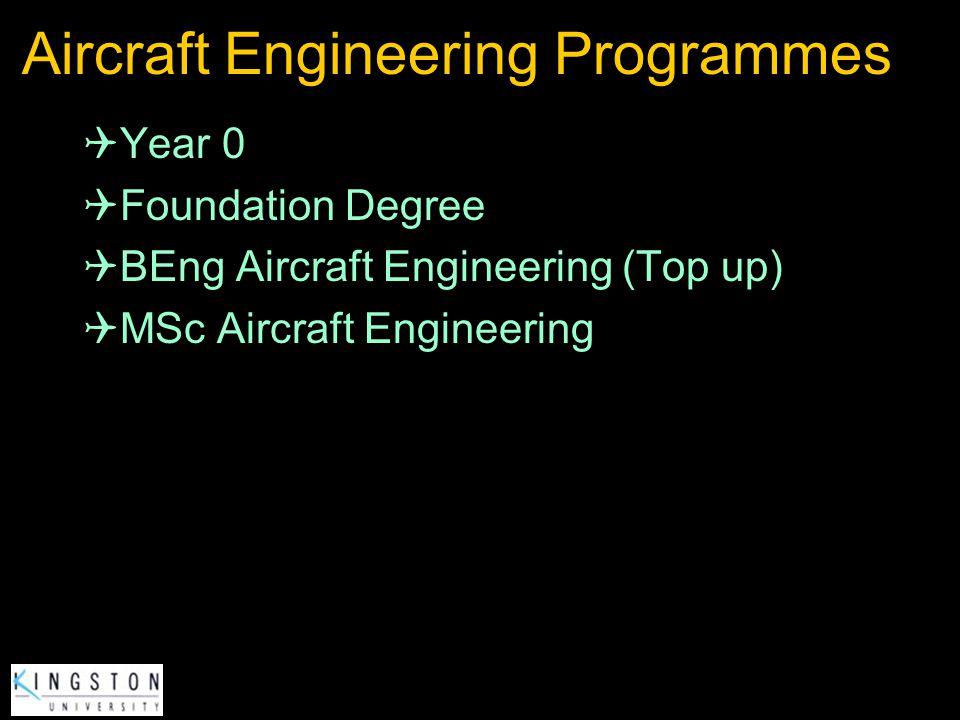 Aircraft Engineering Programmes
