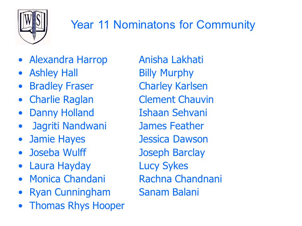 Year 11 Nominatons for Community