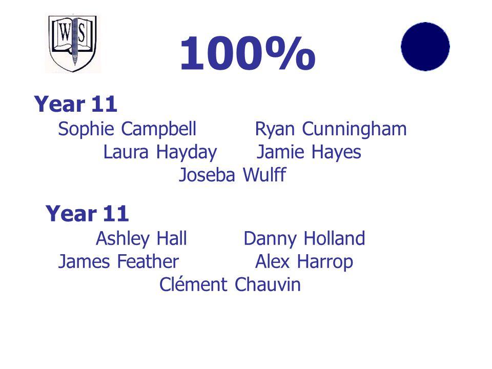 100% Year 11 Year 11 Sophie Campbell Ryan Cunningham