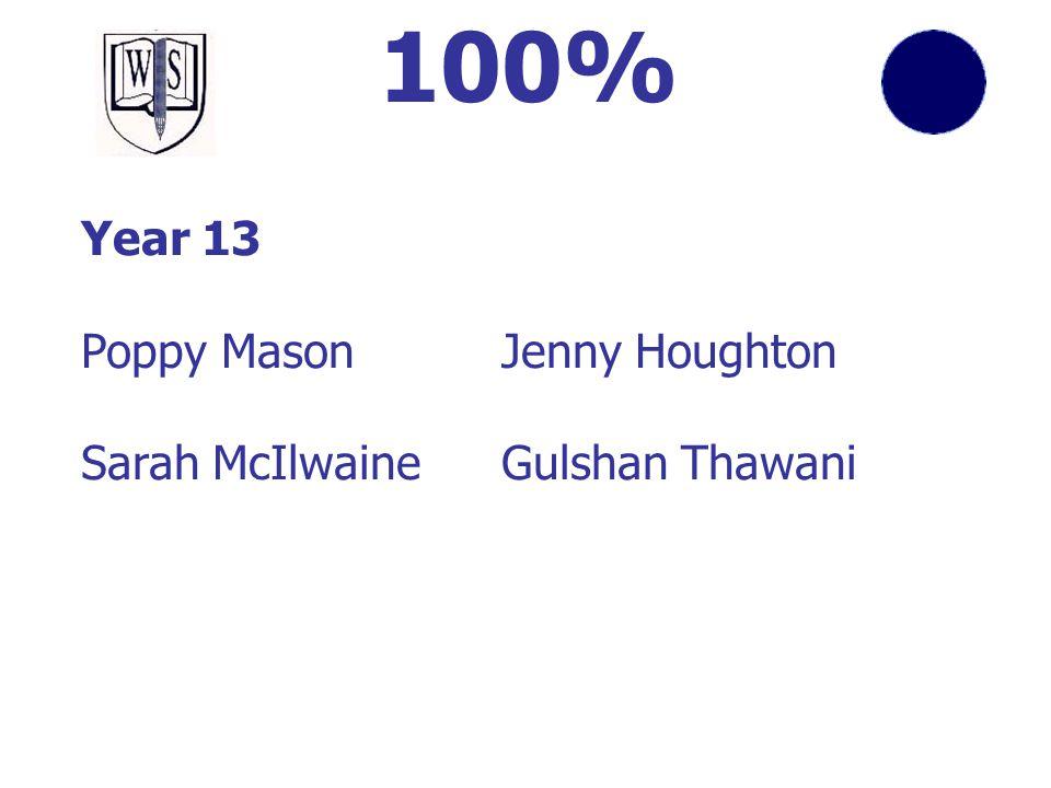 100% Year 13 Poppy Mason Jenny Houghton