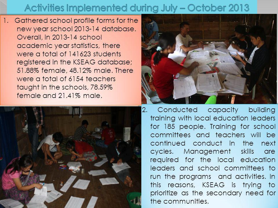 Activities Implemented during July – October 2013