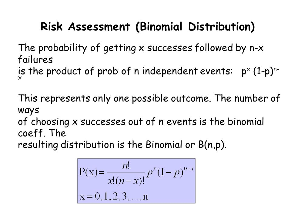 Risk Assessment (Binomial Distribution)