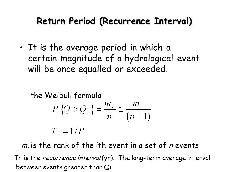 Return Period (Recurrence Interval)