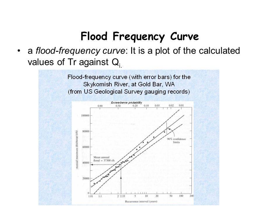 Flood Frequency Curve a flood-frequency curve: It is a plot of the calculated values of Tr against Qi.