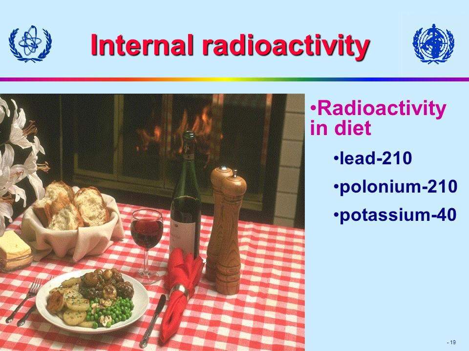 Internal radioactivity