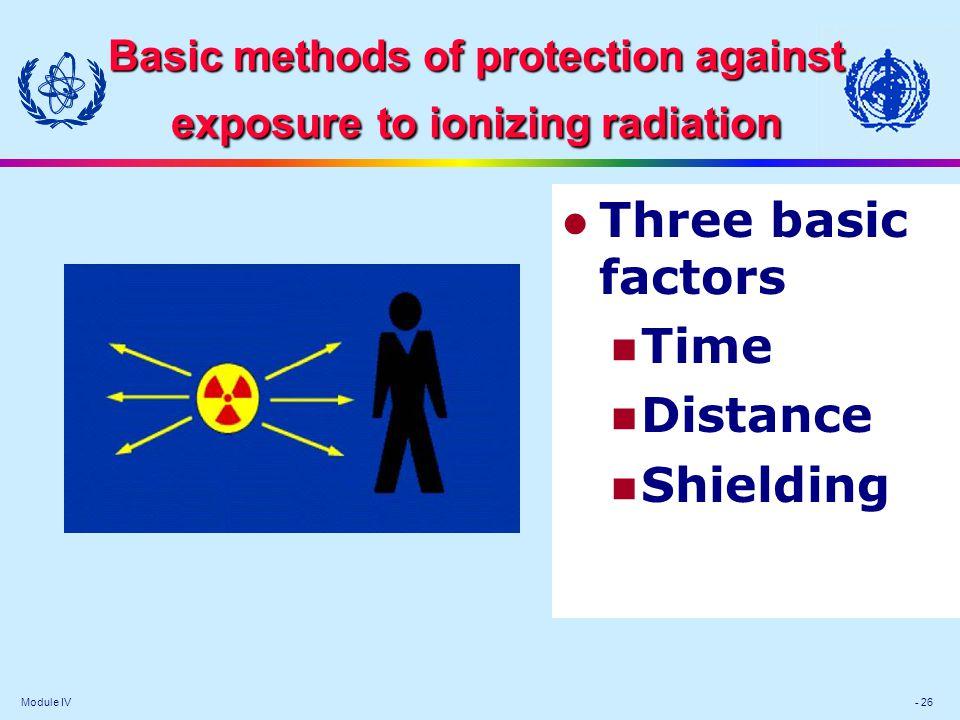 Basic methods of protection against exposure to ionizing radiation