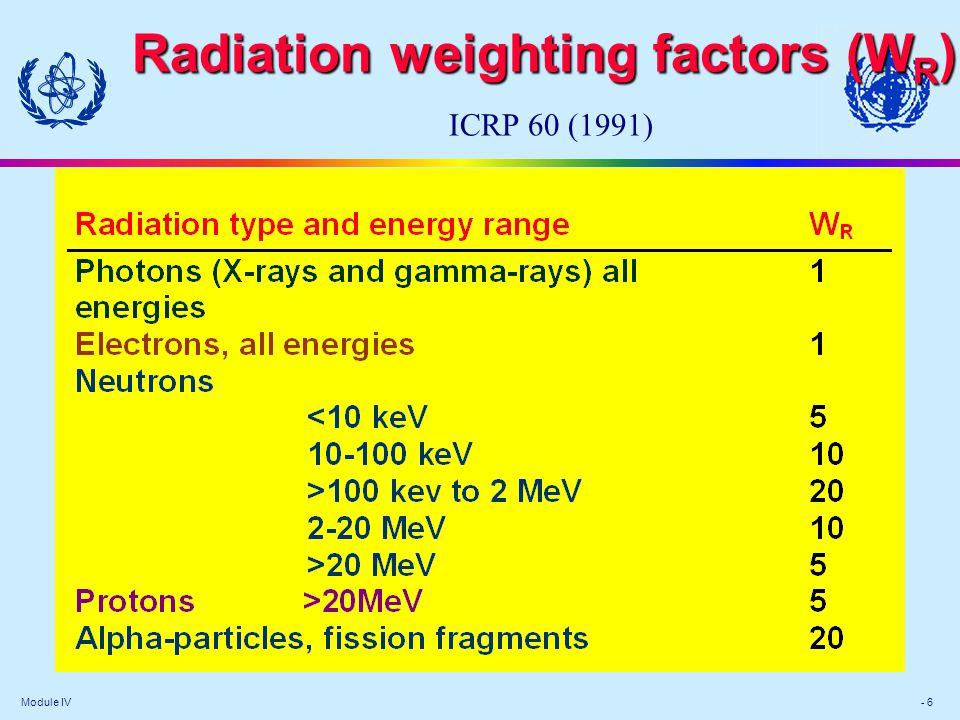 Radiation weighting factors (WR) ICRP 60 (1991)