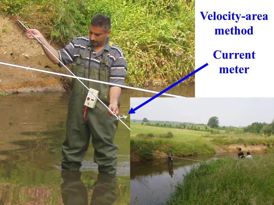 Velocity-area method Current meter