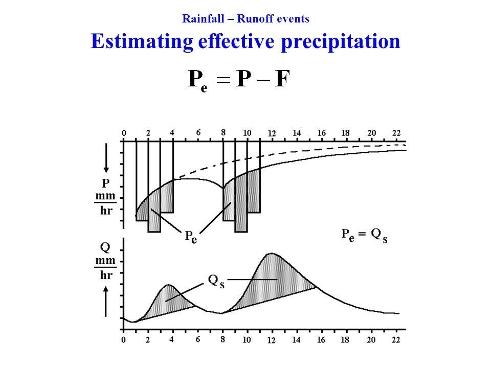 Rainfall – Runoff events Estimating effective precipitation