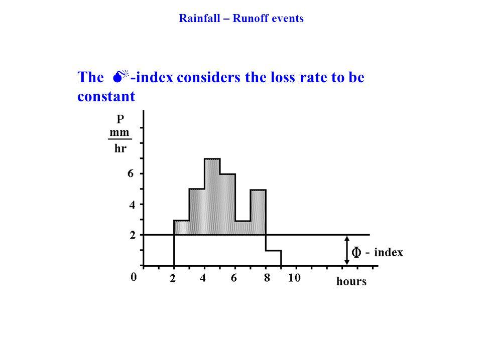 Rainfall – Runoff events