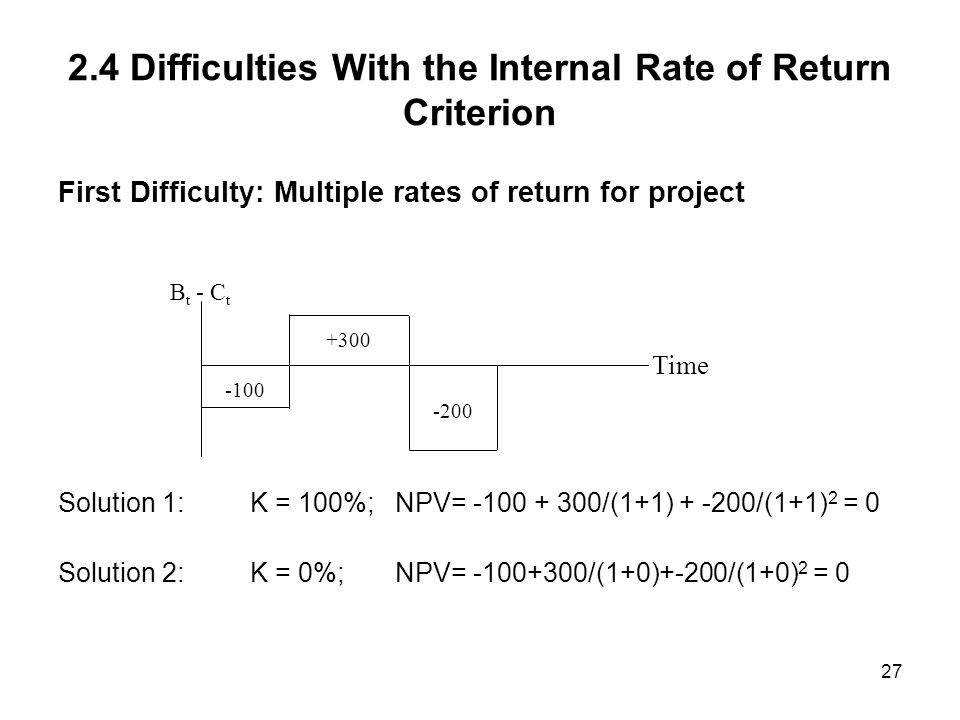 2.4 Difficulties With the Internal Rate of Return Criterion