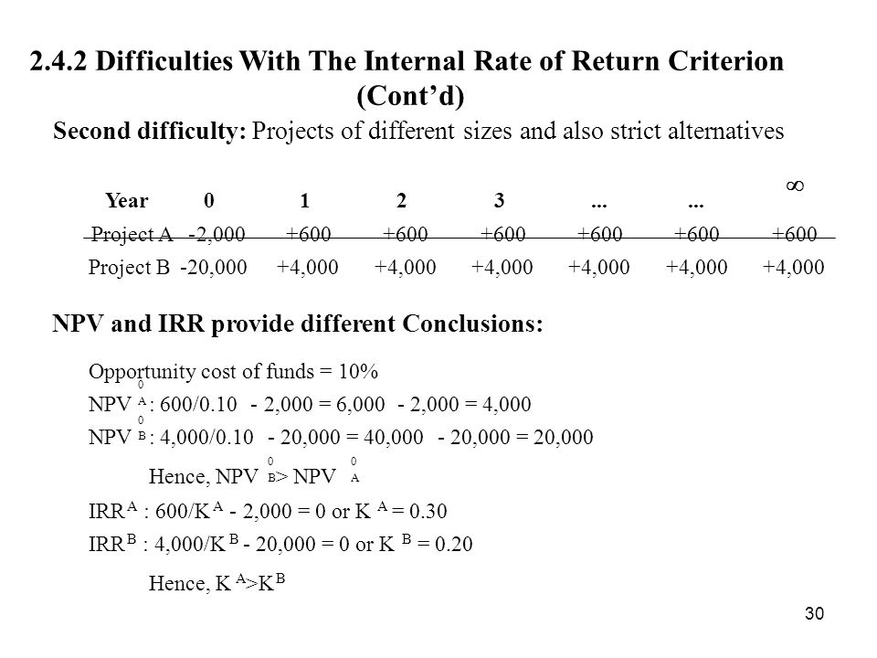 2.4.2 Difficulties With The Internal Rate of Return Criterion