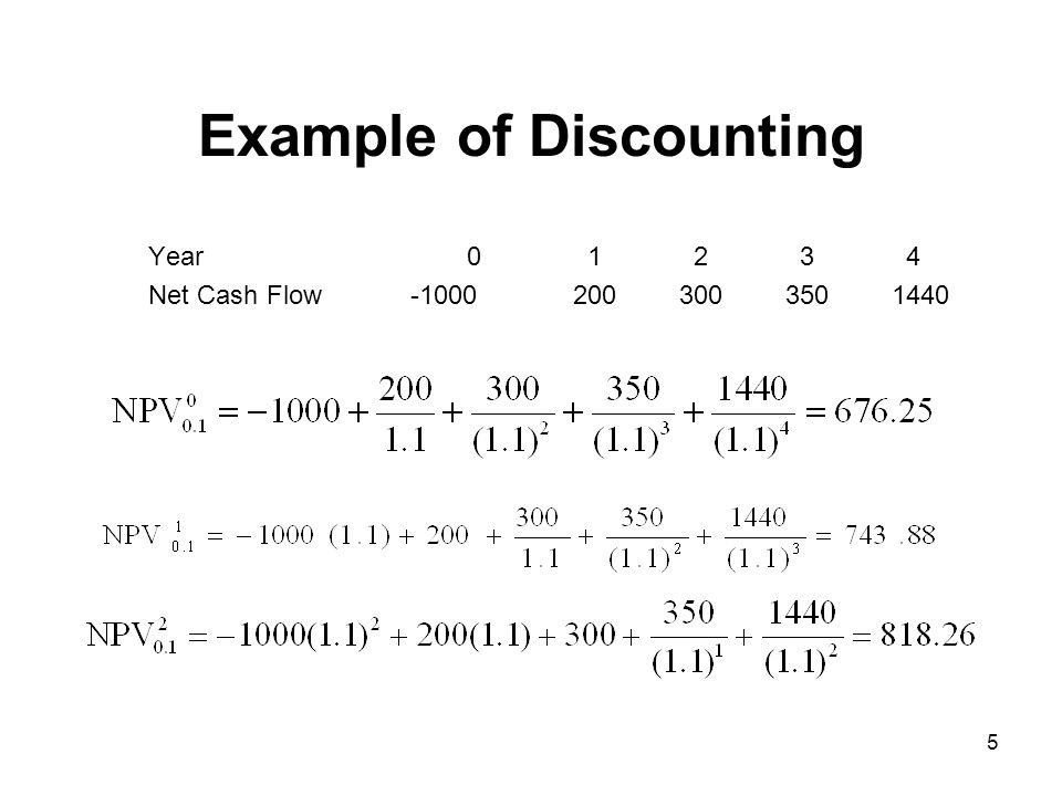 Example of Discounting