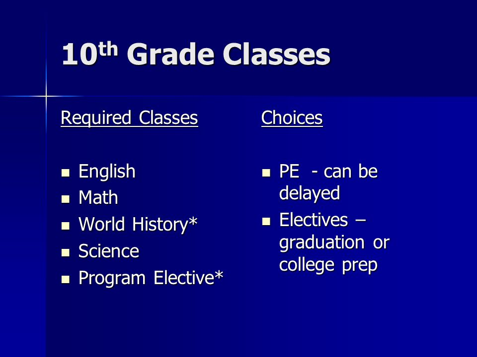 10th Grade Classes Required Classes English Math World History*