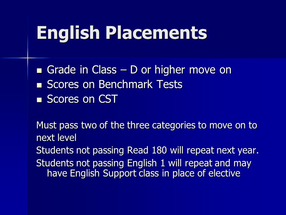 English Placements Grade in Class – D or higher move on