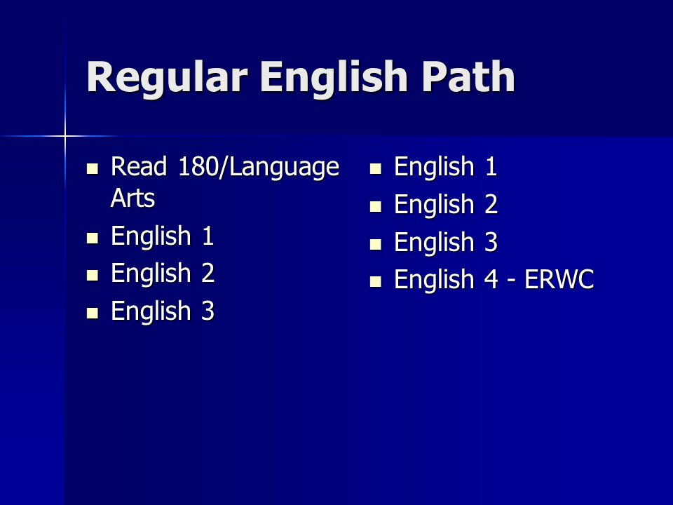 Regular English Path Read 180/Language Arts English 1 English 2