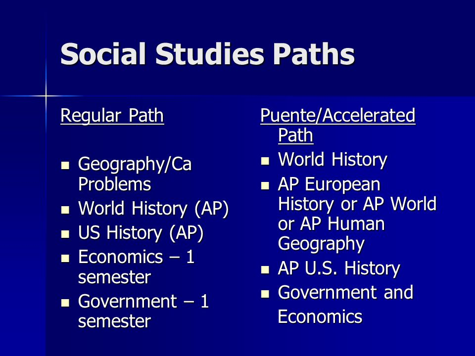 Social Studies Paths Regular Path Geography/Ca Problems
