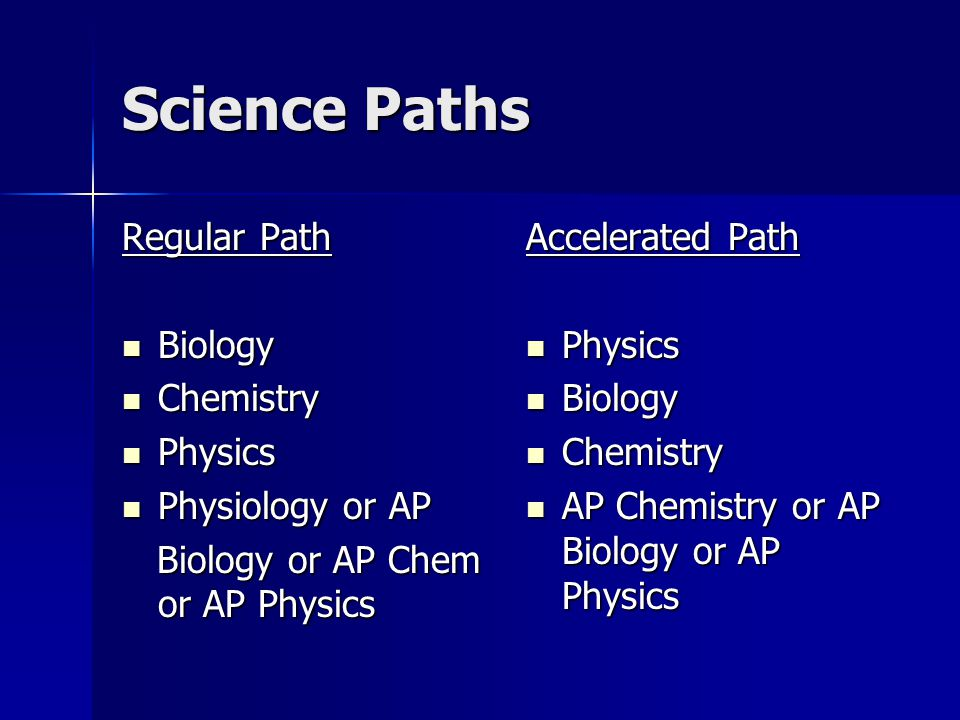 Science Paths Regular Path Biology Chemistry Physics Physiology or AP