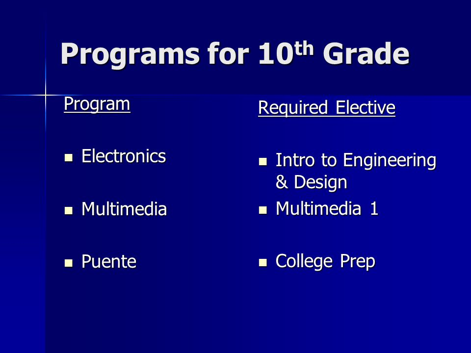 Programs for 10th Grade Program Required Elective Electronics