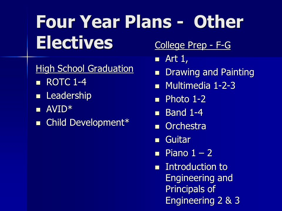 Four Year Plans - Other Electives