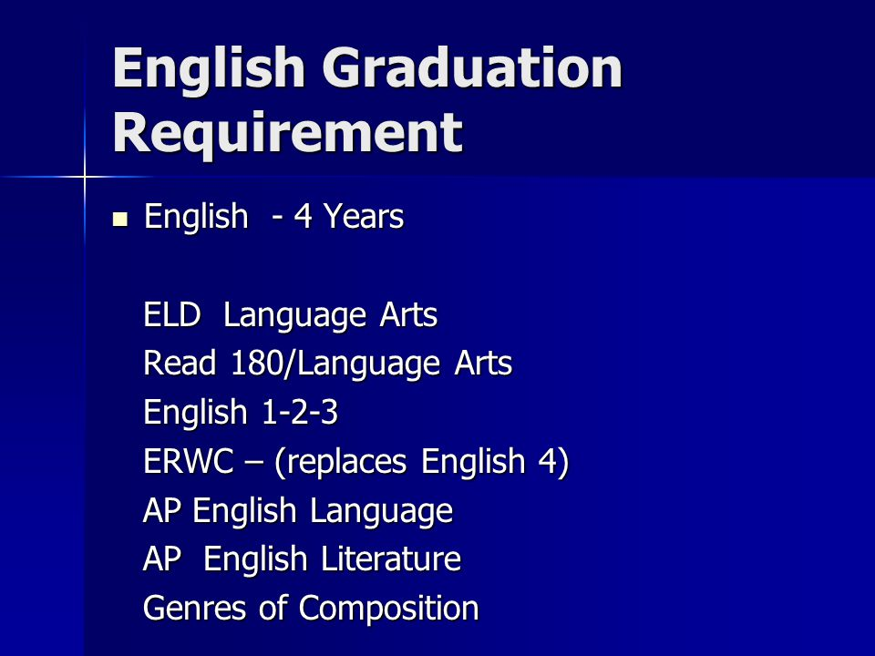 English Graduation Requirement