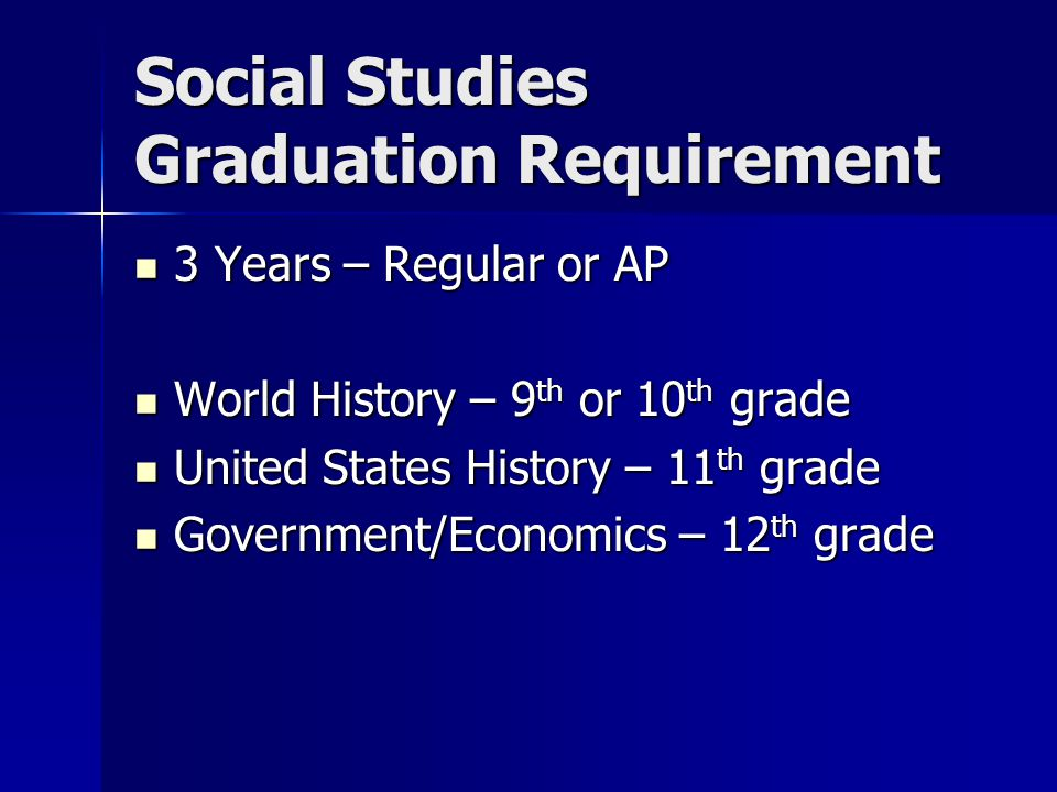 Social Studies Graduation Requirement