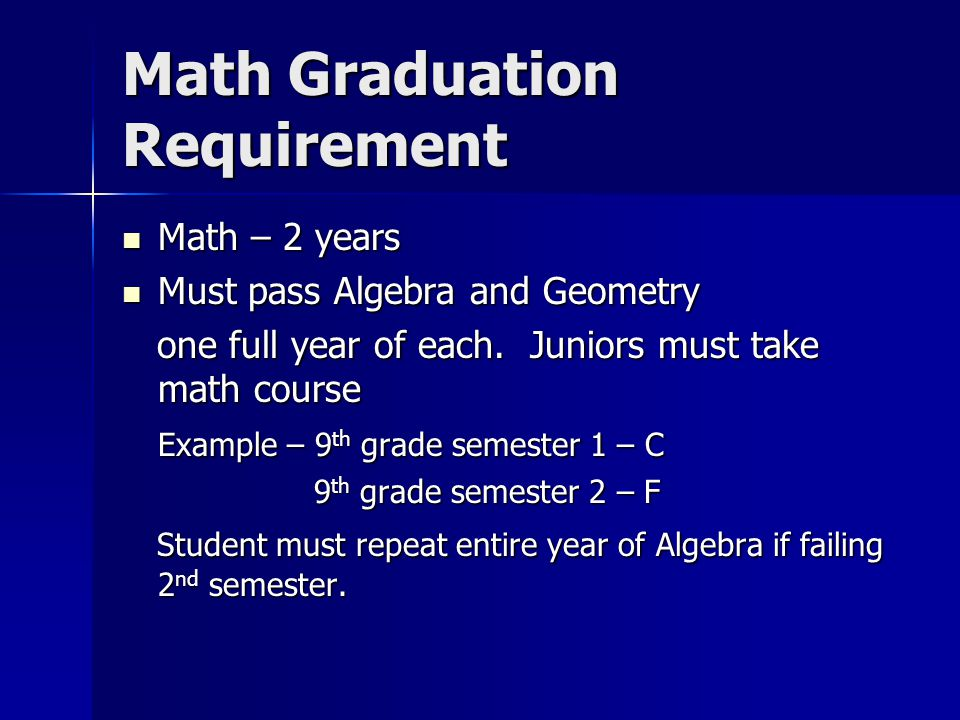 Math Graduation Requirement