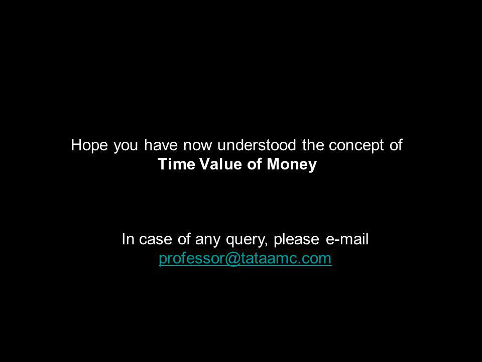 Hope you have now understood the concept of Time Value of Money