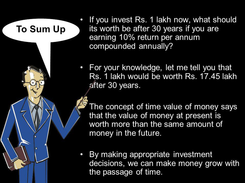 If you invest Rs. 1 lakh now, what should its worth be after 30 years if you are earning 10% return per annum compounded annually