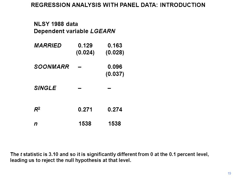 REGRESSION ANALYSIS WITH PANEL DATA: INTRODUCTION
