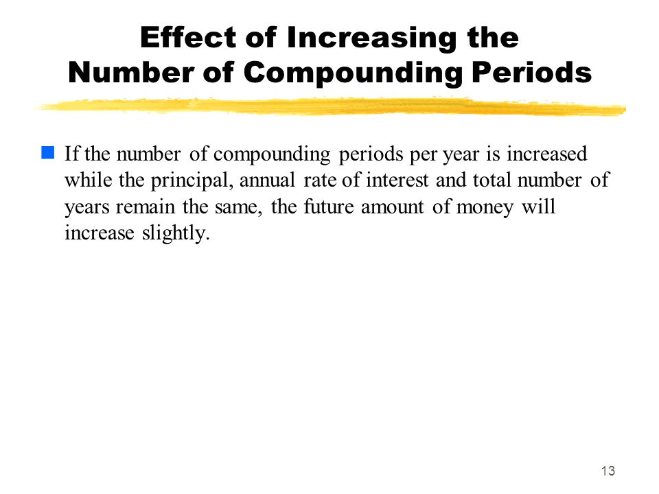 Effect of Increasing the Number of Compounding Periods