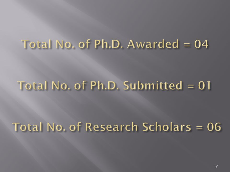 Total No. of Ph. D. Awarded = 04 Total No. of Ph. D