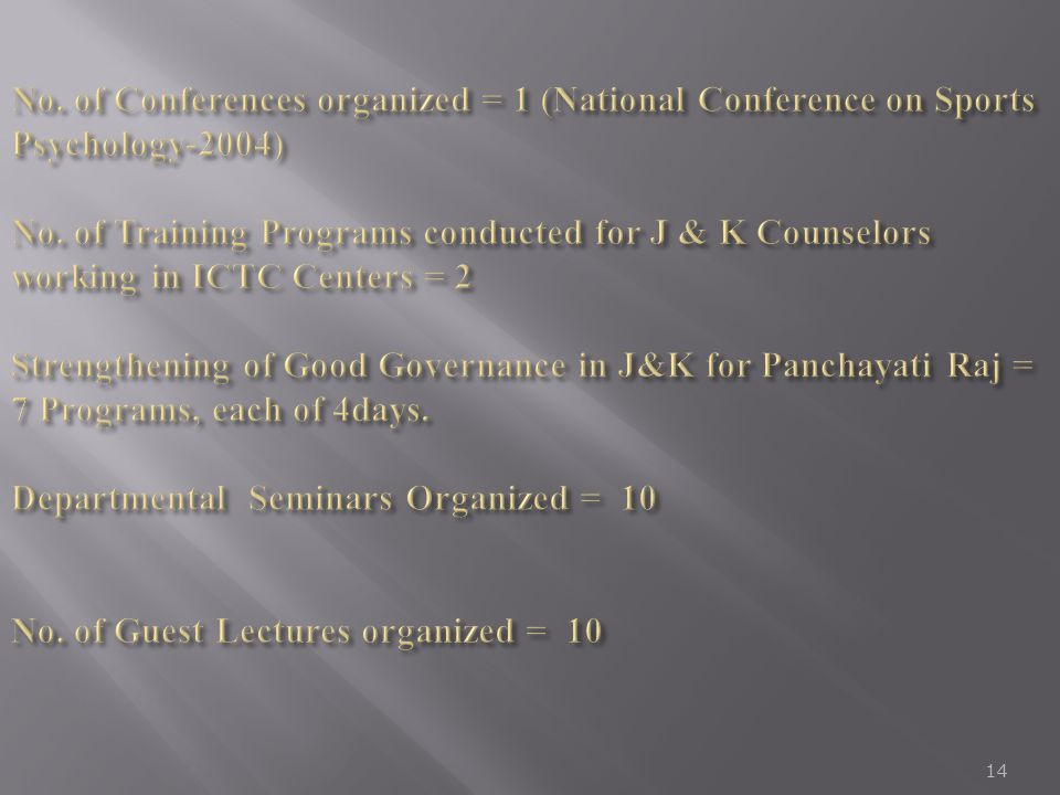 No. of Conferences organized = 1 (National Conference on Sports Psychology-2004) No.