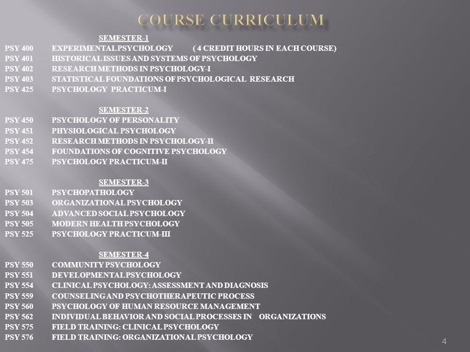 Course Curriculum SEMESTER-1