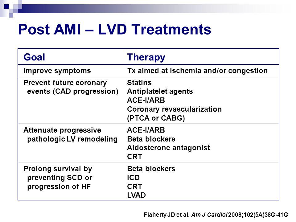 Post AMI – LVD Treatments