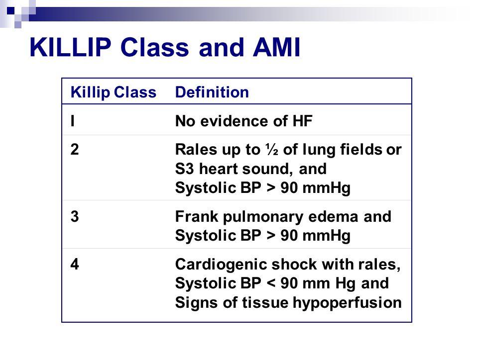 KILLIP Class and AMI Killip Class Definition I No evidence of HF