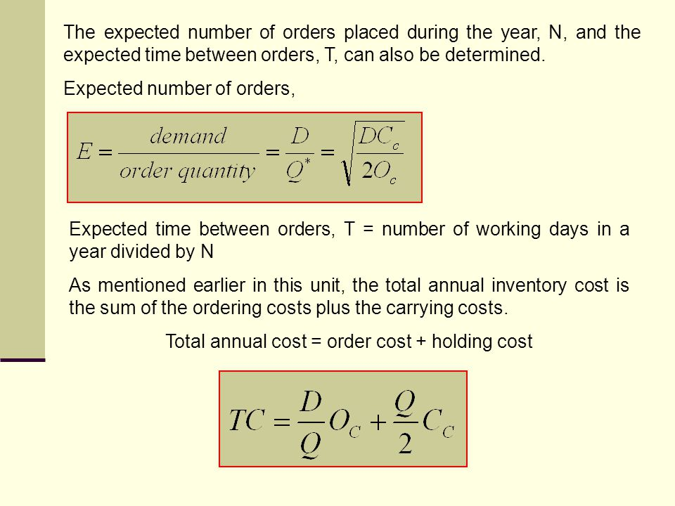 Total annual cost = order cost + holding cost