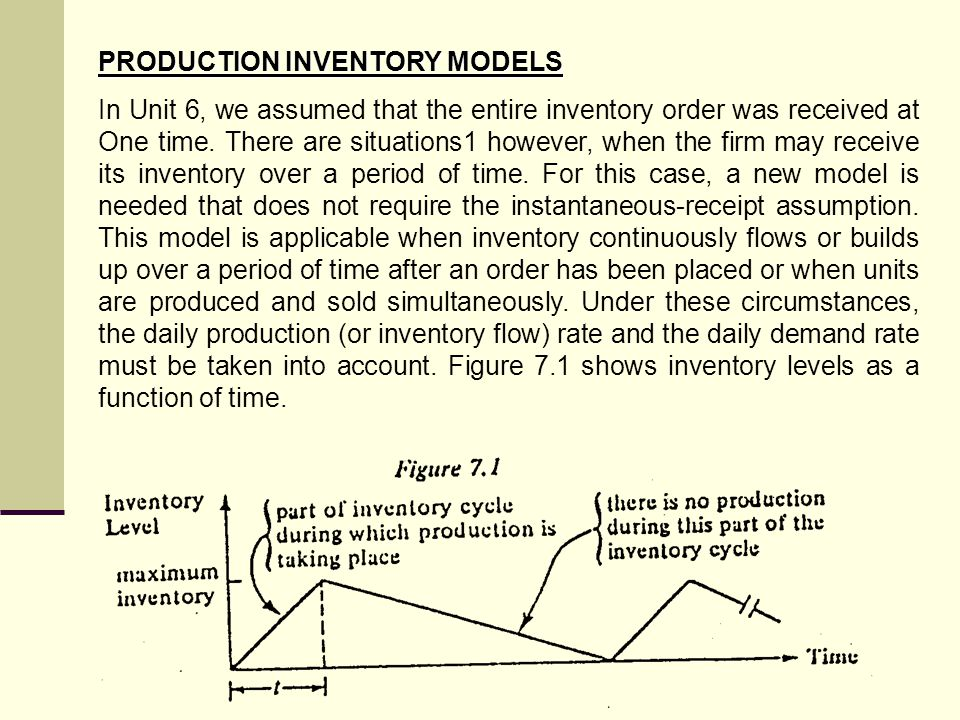 PRODUCTION INVENTORY MODELS
