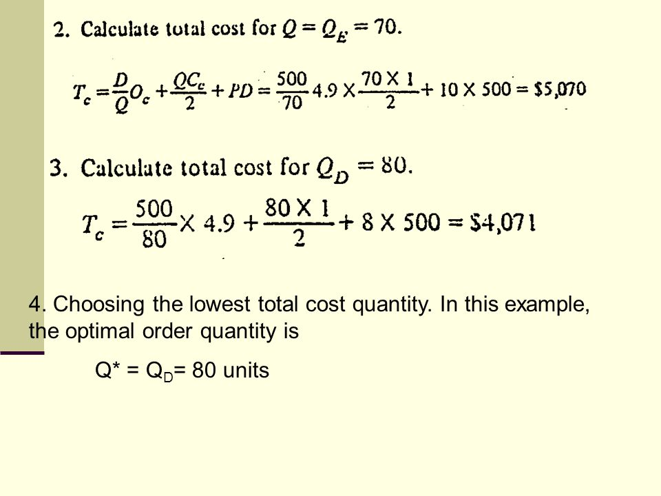 4. Choosing the lowest total cost quantity