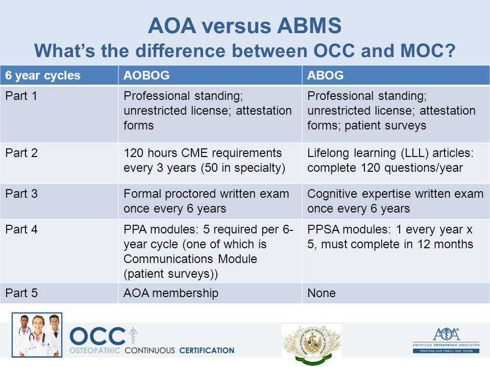 AOA versus ABMS What's the difference between OCC and MOC
