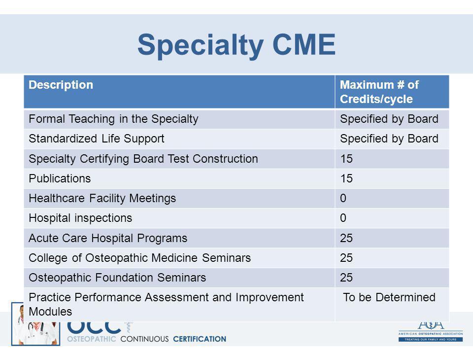 Specialty CME Description Maximum # of Credits/cycle
