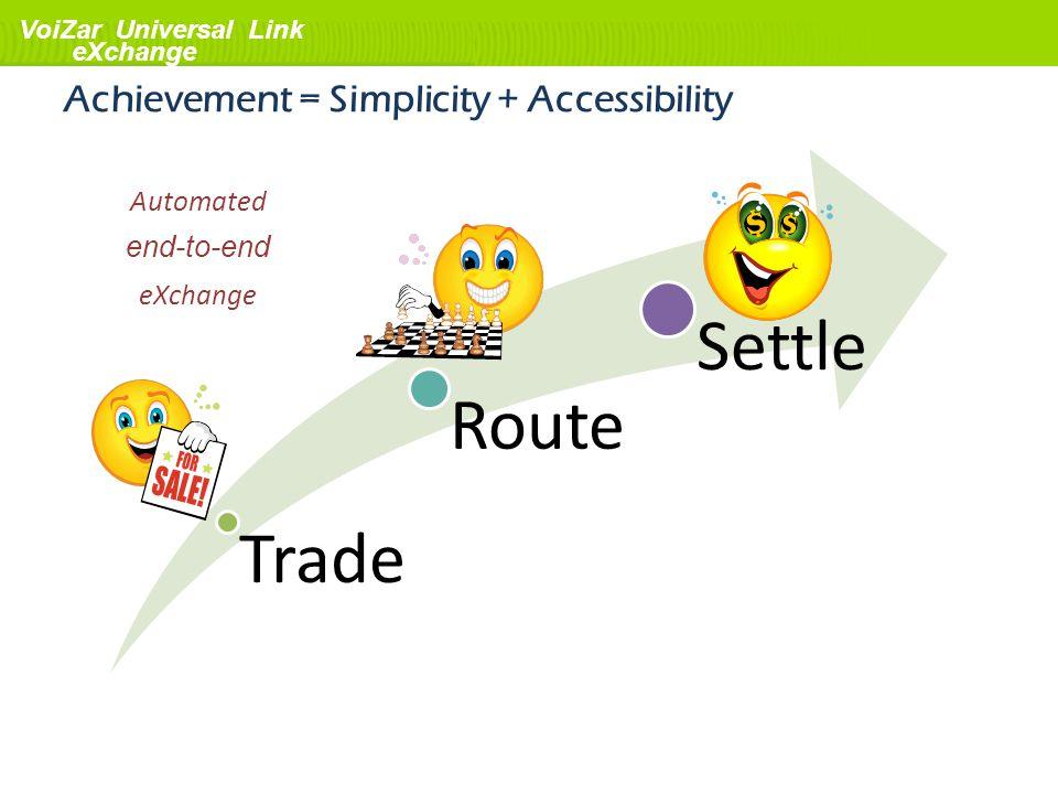 Achievement = Simplicity + Accessibility