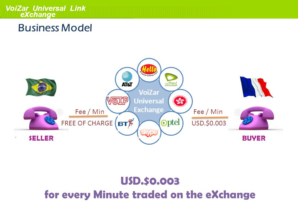 VoiZar Universal Exchange