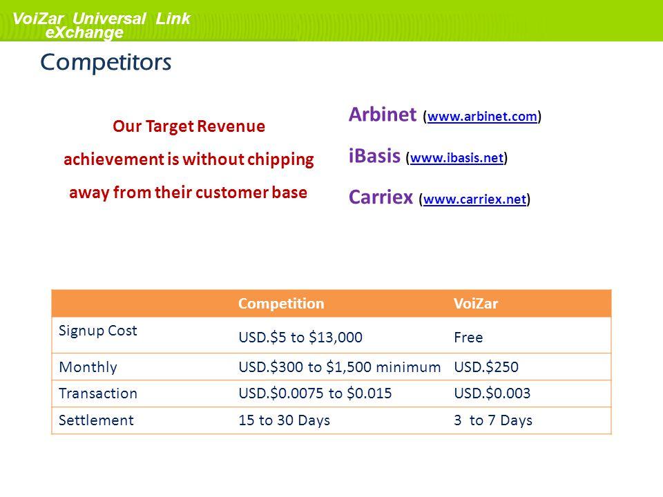 Competitors Arbinet (www.arbinet.com) iBasis (www.ibasis.net)