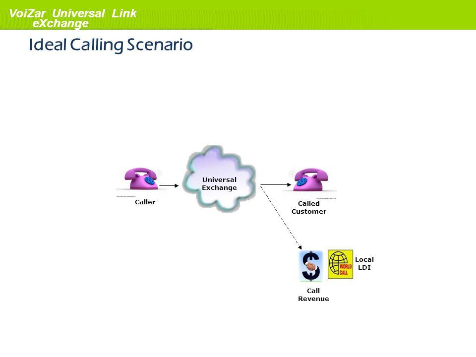 Ideal Calling Scenario