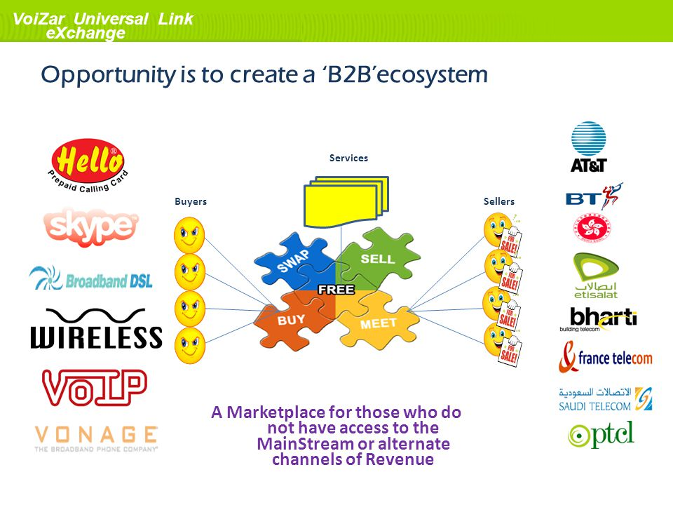 Opportunity is to create a 'B2B'ecosystem