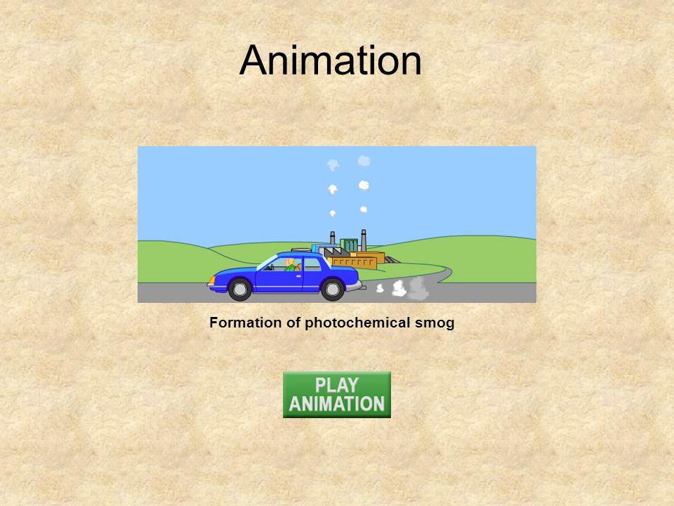 Animation Formation of photochemical smog
