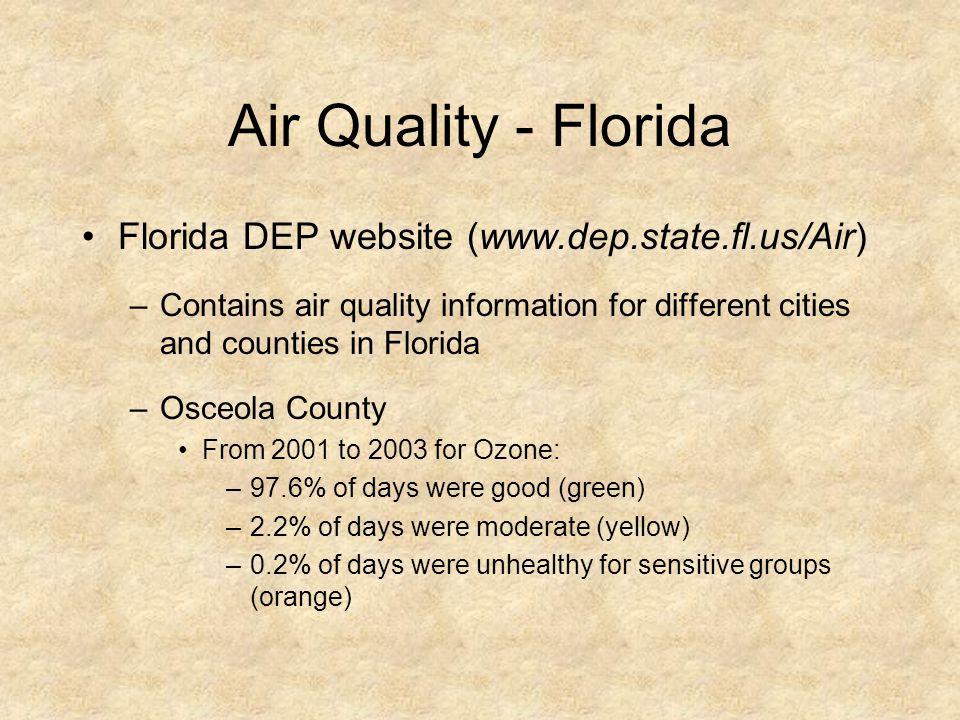 Air Quality - Florida Florida DEP website (www.dep.state.fl.us/Air)