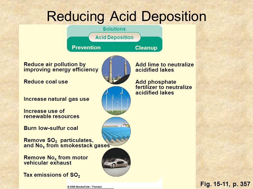 Reducing Acid Deposition